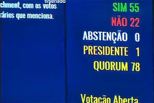 placar-impeachment-dilma-senado